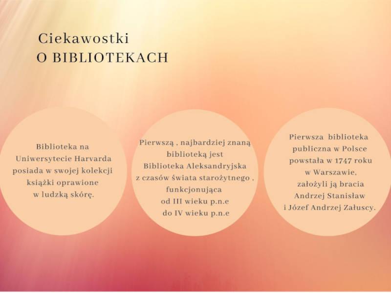 Plakat Ciekawostki: O bibliotekach